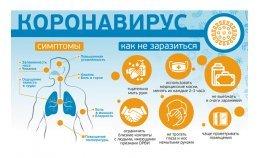 10 мер предосторожности, которые помогут защититься от коронавируса